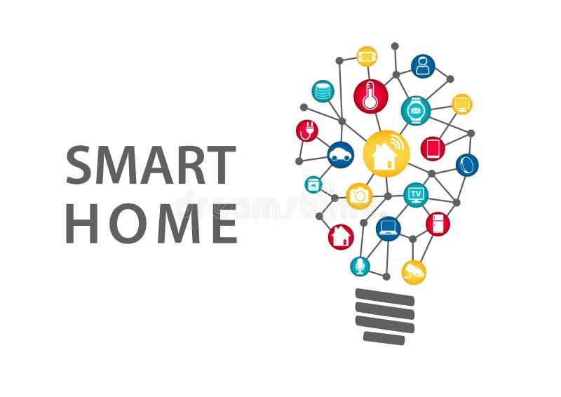 Concepto elegante de la automatización casera Vector el ejemplo de la luz ligera conectada de los aparatos electrodomésticos libre illustration