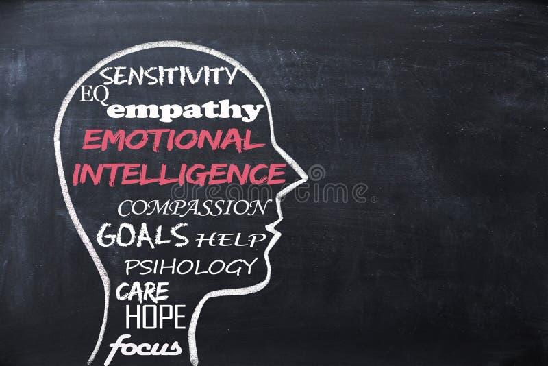 Concepto emocional de la inteligencia EQ con forma de la cabeza humana en la pizarra fotografía de archivo libre de regalías
