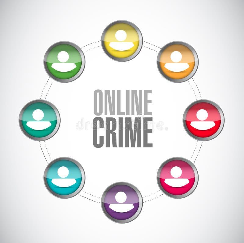 concepto en línea de la muestra de la red del crimen stock de ilustración