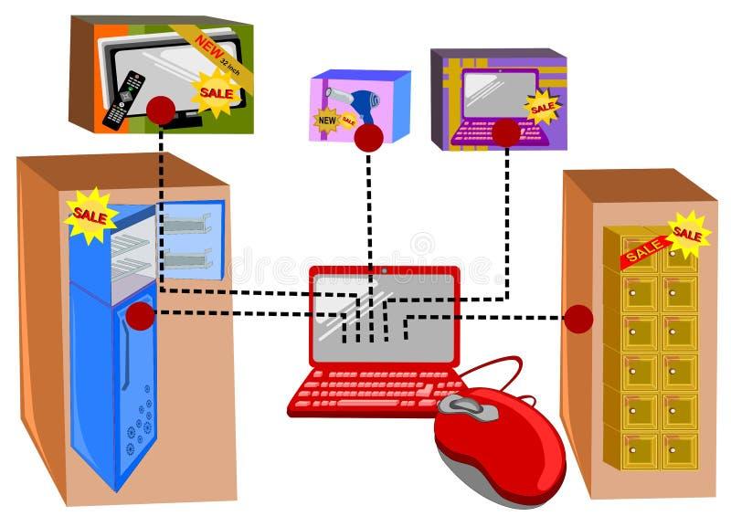 Concepto en línea de las compras stock de ilustración