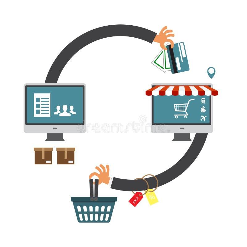 Concepto en línea de las compras del ordenador portátil Tienda en línea, icono del carro de la compra Comercio electrónico Ilustr stock de ilustración