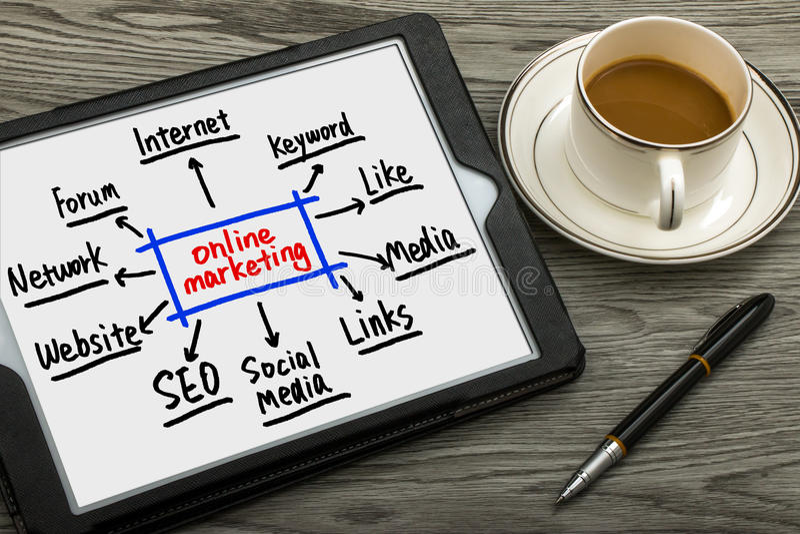 Concepto en línea del márketing imagen de archivo