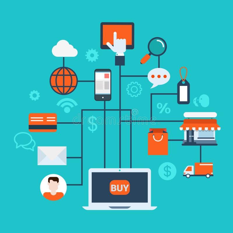 Concepto en línea moderno de las compras del estilo infographic plano del web ilustración del vector