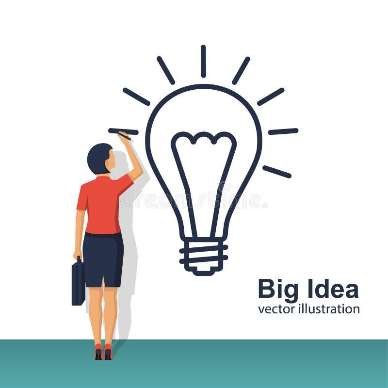 Concepto grande de la idea La mujer de negocios dibuja la bombilla grande en la pared libre illustration