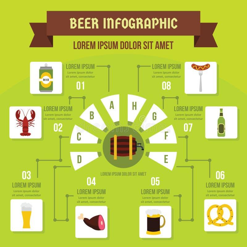 Concepto infographic de la cerveza, estilo plano stock de ilustración