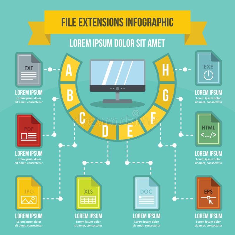 Concepto infographic de las extensiones de archivo, estilo plano libre illustration