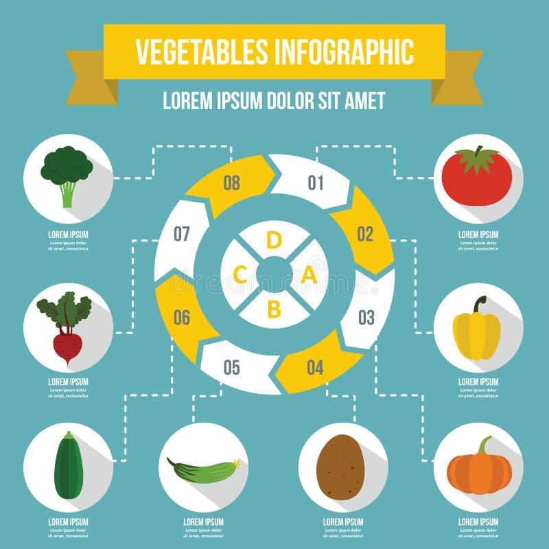 Concepto infographic de las verduras, estilo plano ilustración del vector