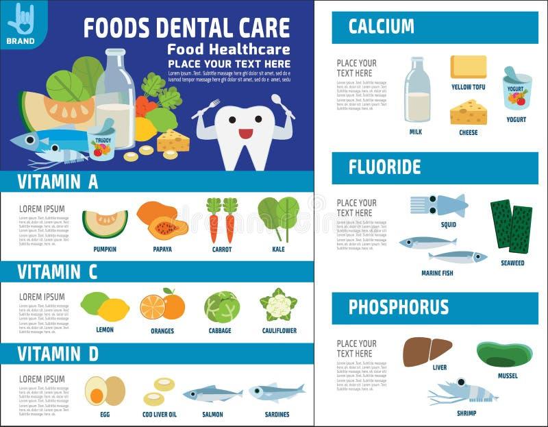 Concepto infographic del folleto del icono de los elementos del vector de la salud de la comida libre illustration