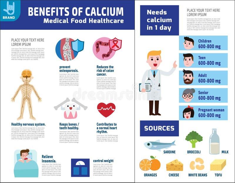 Concepto infographic del folleto del icono de los elementos del vector de la salud de la comida ilustración del vector