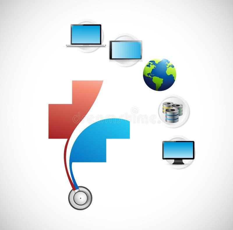 concepto internacional de la red de la tecnología de la atención sanitaria libre illustration