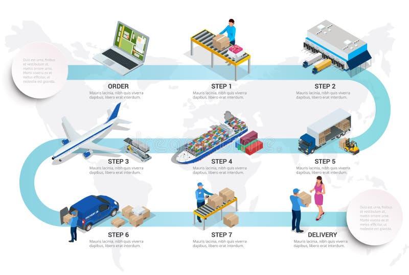 Concepto isométrico de la entrega con los vehículos isométricos para el transporte de cargo Red de la logística del comercio inte stock de ilustración
