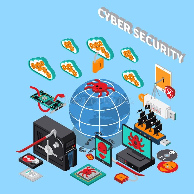 Concepto isométrico de la seguridad cibernética ilustración del vector
