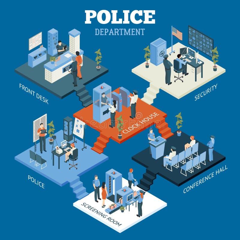 Concepto isométrico del Departamento de Policía ilustración del vector