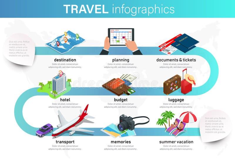 Concepto isométrico del infographics de plan sus vacaciones, viaje para su negocio, sitios web, presentaciones, haciendo publicid ilustración del vector