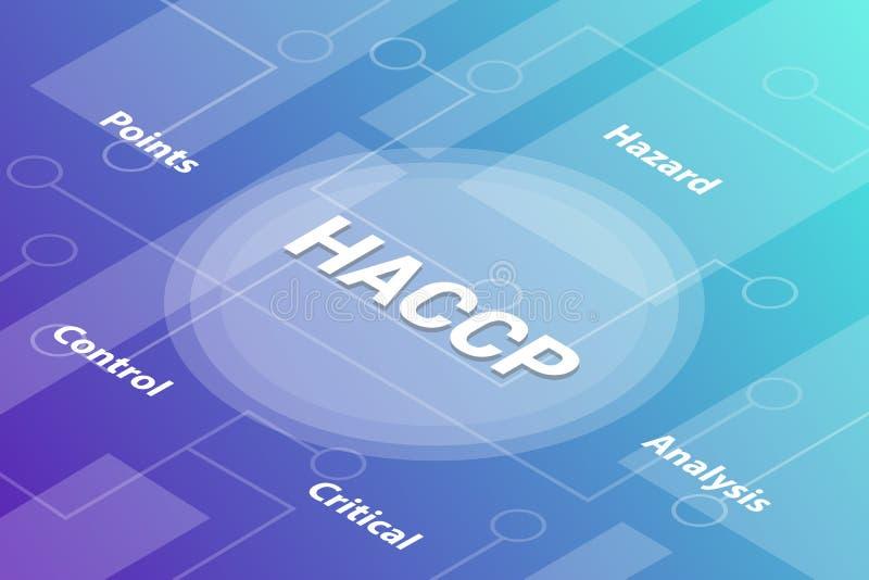 Concepto isométrico del texto de la palabra 3d de las palabras del concepto de Haccp con algún texto y punto relacionados conecta ilustración del vector