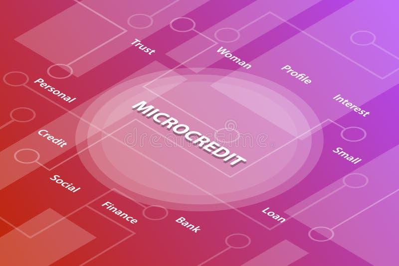 Concepto isom?trico del texto de la palabra 3d de las palabras del microcr?dito con alg?n texto y punto relacionados conectados - ilustración del vector