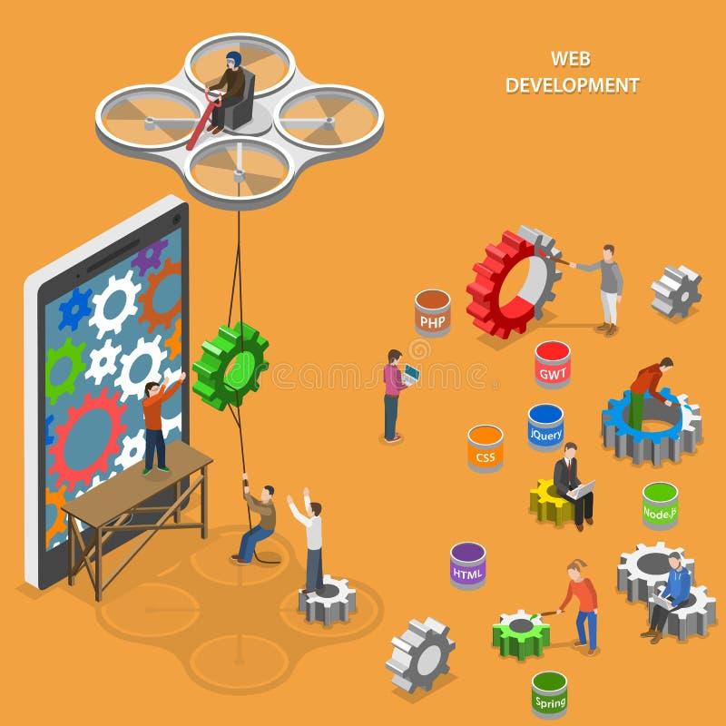 Concepto isométrico plano del vector del desarrollo web libre illustration