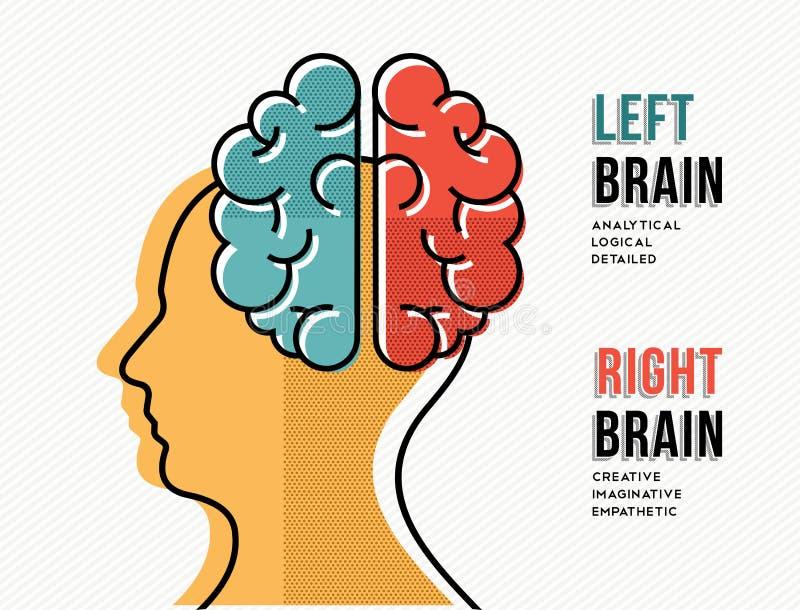 Concepto izquierdo y derecho del cerebro con la silueta principal ilustración del vector