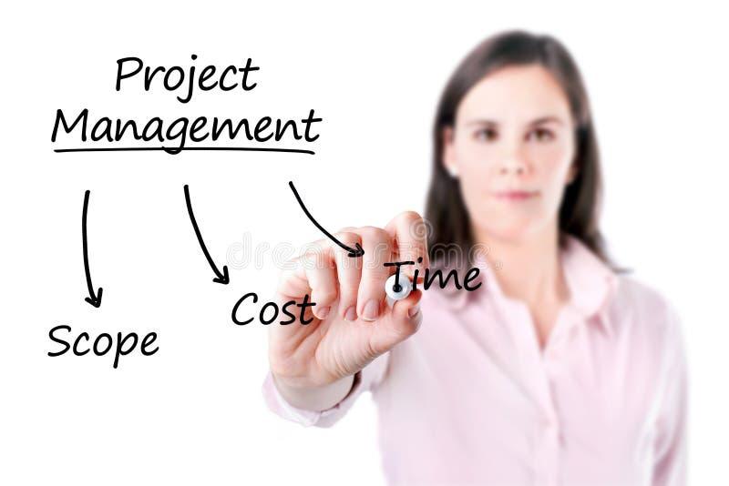 Concepto joven de la gestión del proyecto de la escritura de la mujer de negocios. fotos de archivo libres de regalías