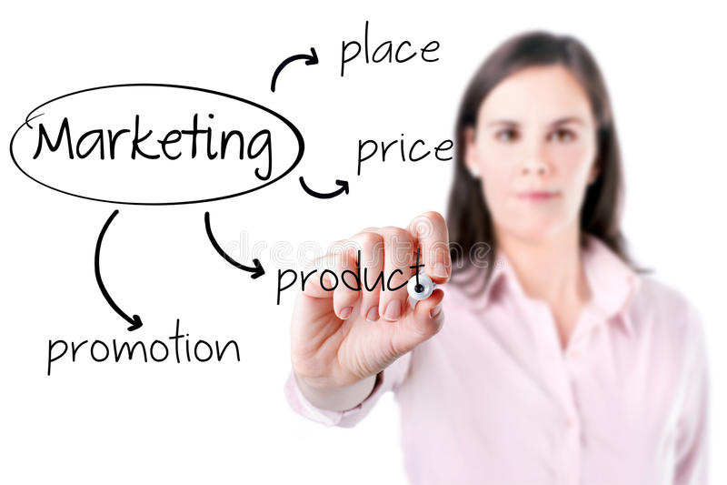 Concepto joven del márketing de la escritura de la mujer de negocios - producto, precio, lugar, promoción. fotos de archivo