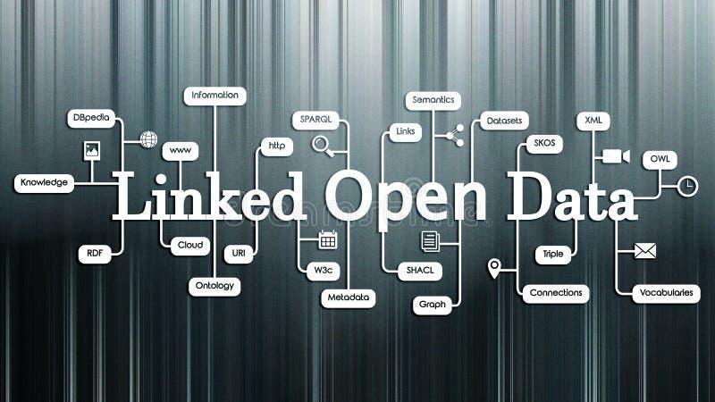Concepto ligado de Open Data libre illustration