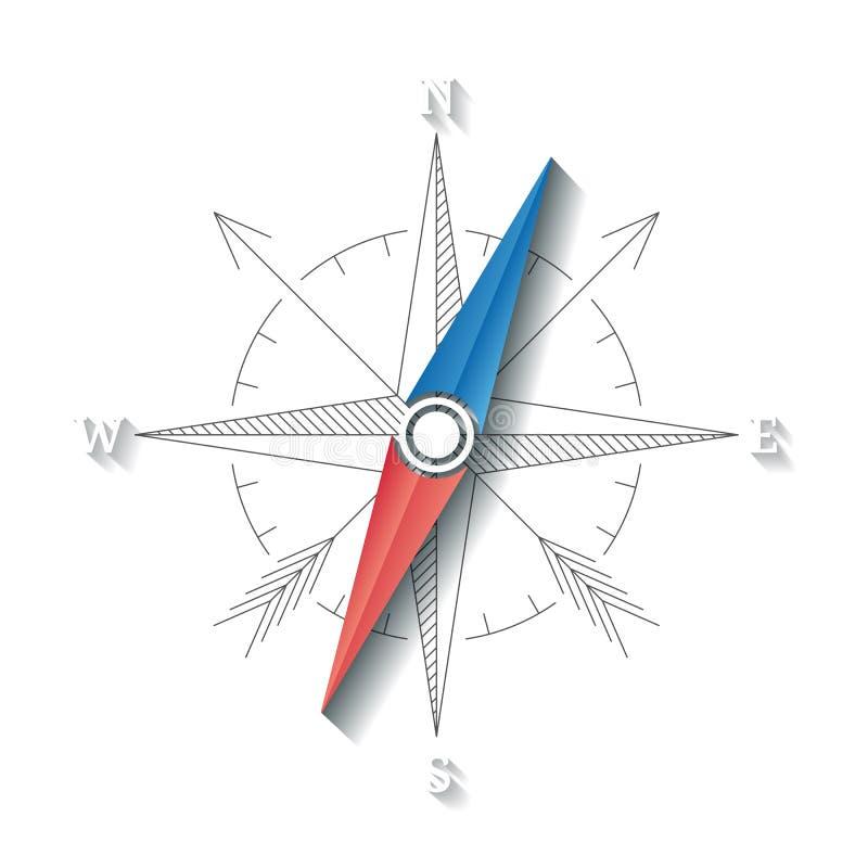 Concepto linear del compás del vector stock de ilustración