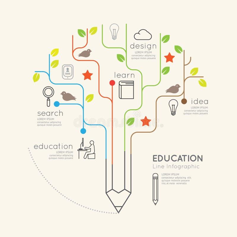 Concepto linear plano del esquema del árbol del lápiz de la educación de Infographic stock de ilustración