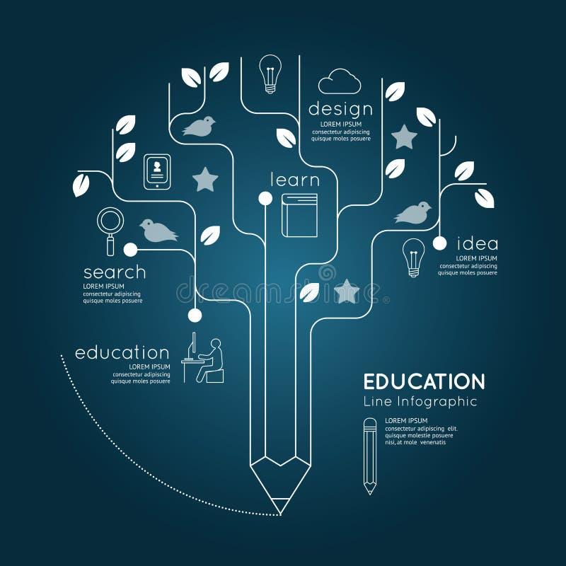 Concepto linear plano del esquema del árbol del lápiz de la educación de Infographic ilustración del vector