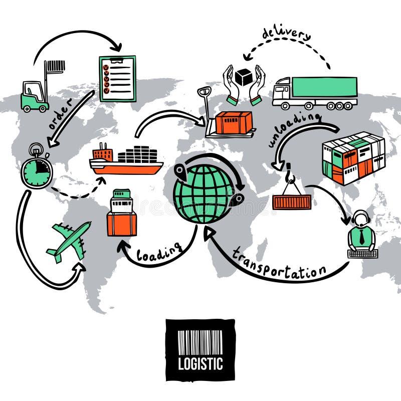 Concepto logístico del bosquejo ilustración del vector