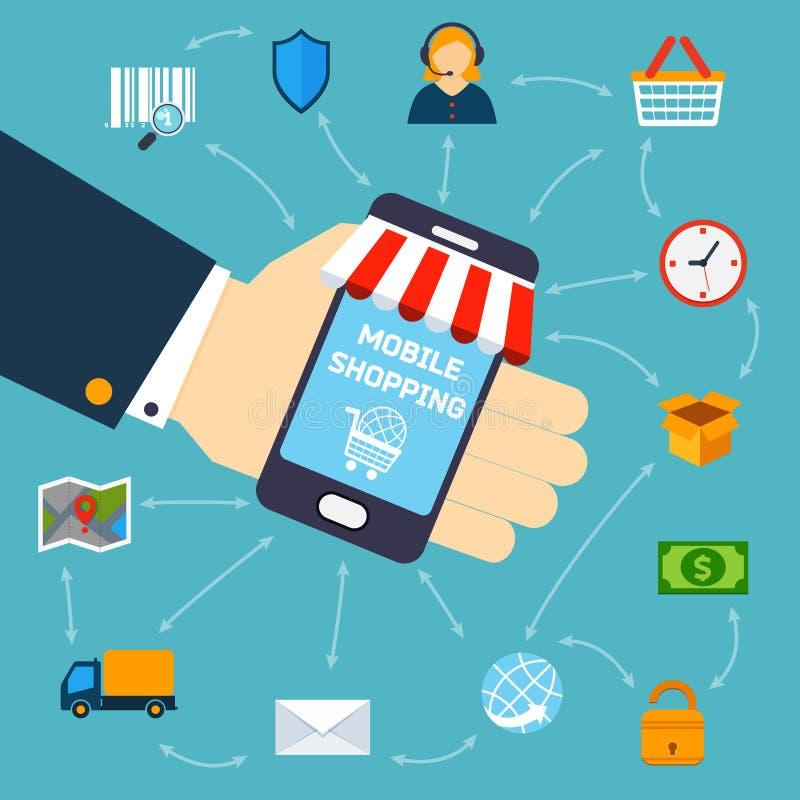 Concepto móvil de las compras ilustración del vector