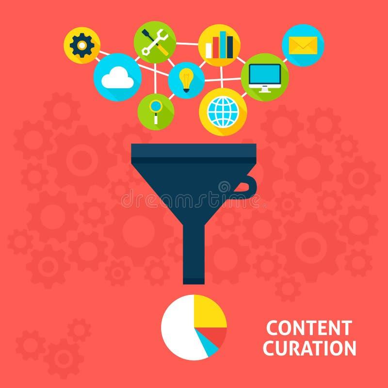 Concepto plano contento de Curation stock de ilustración