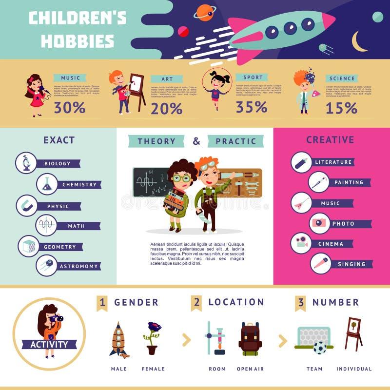Concepto plano de Infographic de las aficiones de los niños ilustración del vector