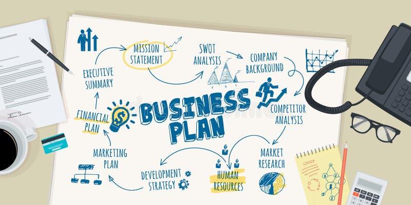 Concepto plano del ejemplo del diseño para el plan empresarial stock de ilustración