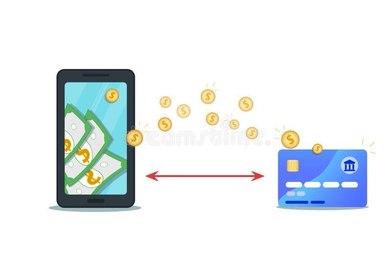 Concepto plano del vector de transferencia monetaria con la tarjeta del smartphone y de crédito aislada en el fondo blanco stock de ilustración