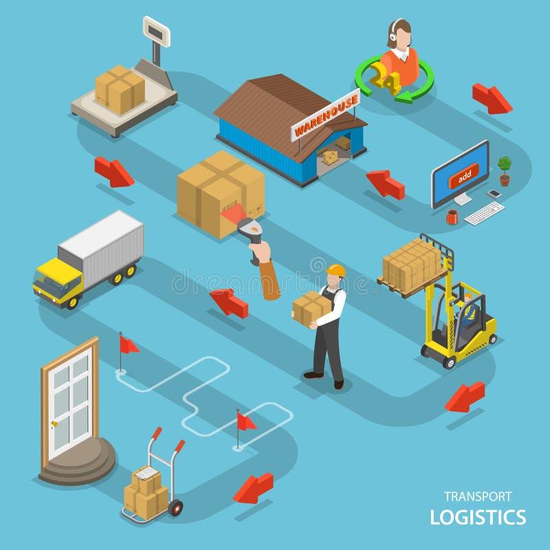 Concepto plano isométrico del vector de la logística del transporte stock de ilustración