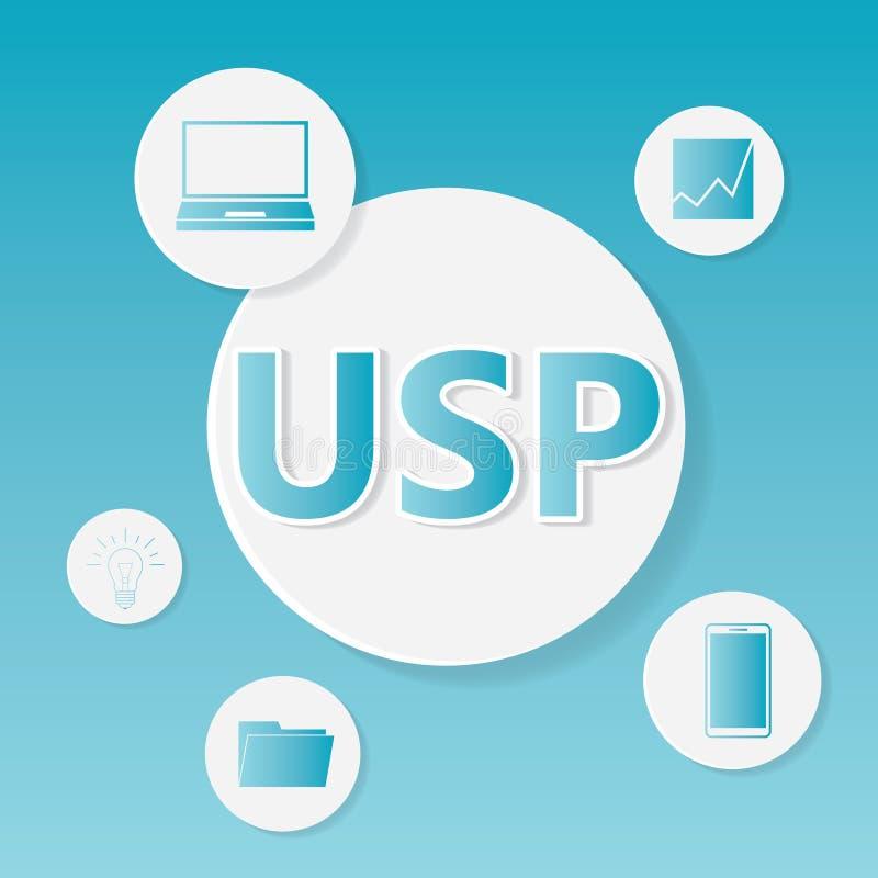 Concepto vendedor único del negocio del asunto de USP stock de ilustración