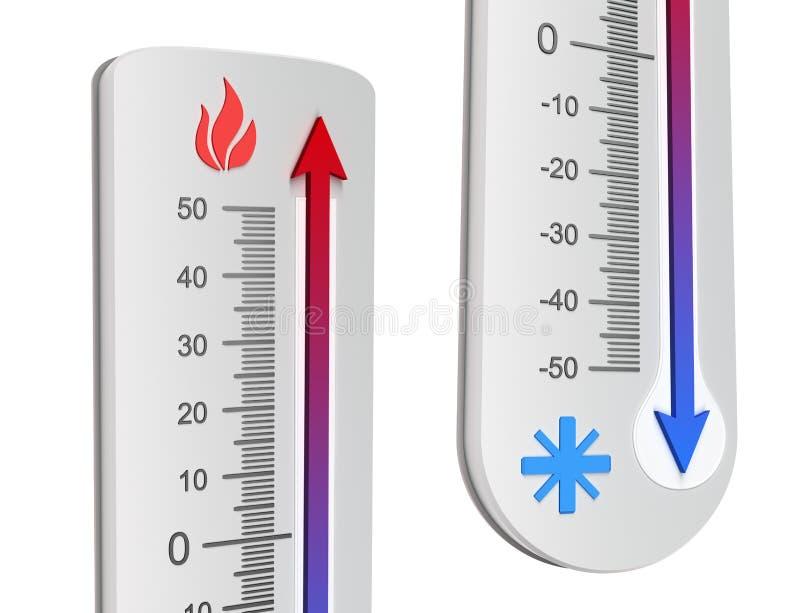 Conceptos del termómetro ilustración del vector