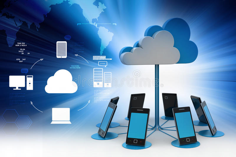 Concepts cloud computing devices vector illustration