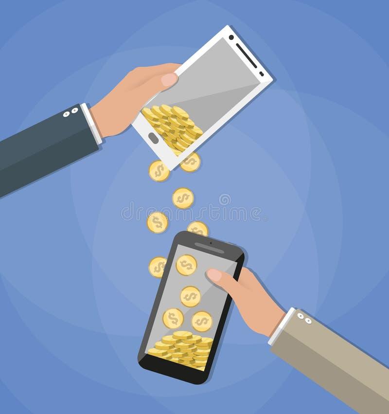 Concepts mobiles d'opérations bancaires illustration libre de droits