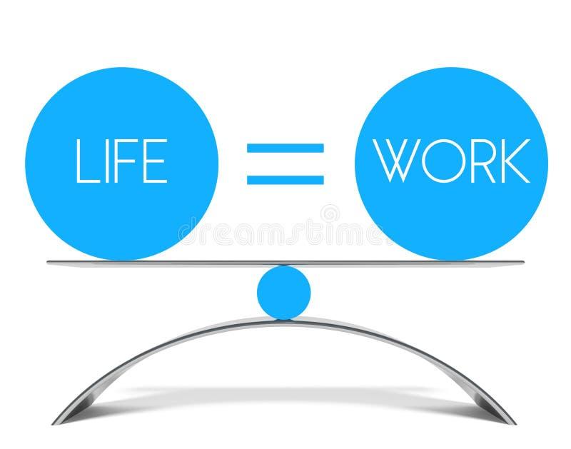 Conceptual balance of life and work. Equation vector illustration