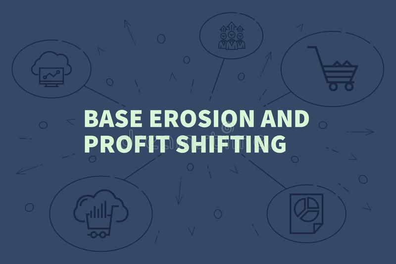 Conceptual business illustration with the words base erosion and. Profit shifting royalty free illustration