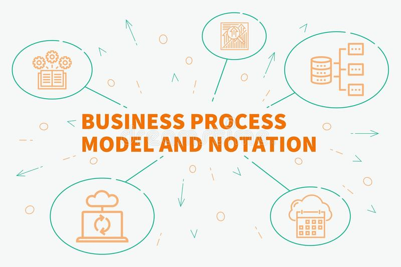 Conceptual business illustration with the words business process. Model and notation stock illustration