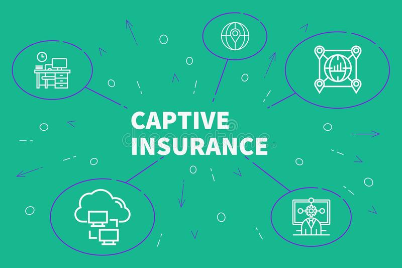 Conceptual business illustration with the words captive insurance royalty free illustration