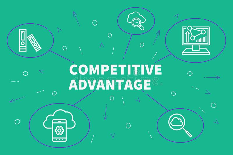 Conceptual business illustration with the words competitive advantage vector illustration