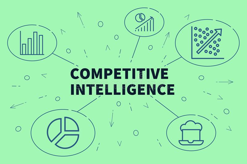 Conceptual business illustration with the words competitive intelligence vector illustration