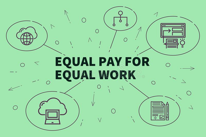 Conceptual business illustration with the words equal pay for equal work royalty free illustration