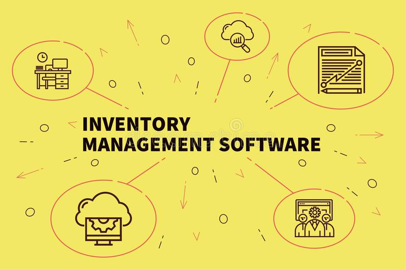 Conceptual business illustration with the words inventory manage. Ment software stock illustration