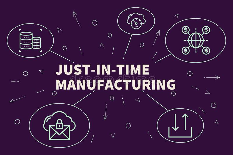 Conceptual business illustration with the words just-in-time man stock illustration