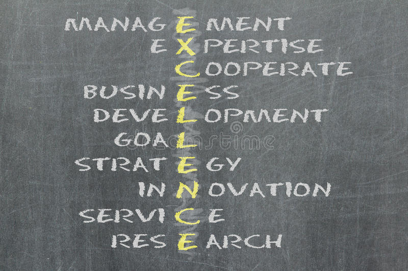 Conceptual EXCELLENCE acronym written on black chalkboard blackboard vector illustration