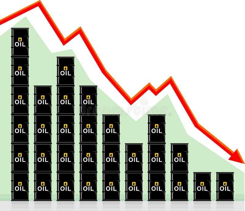 Conceptual Illustration of Crude Oil Graph Decline royalty free illustration